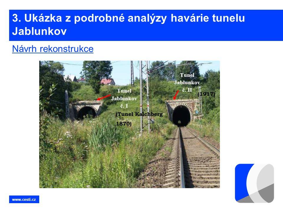 www.cesti.cz 3. Ukázka z podrobné analýzy havárie tunelu Jablunkov Návrh rekonstrukce