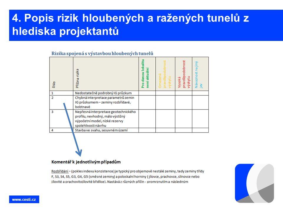www.cesti.cz 4. Popis rizik hloubených a ražených tunelů z hlediska projektantů