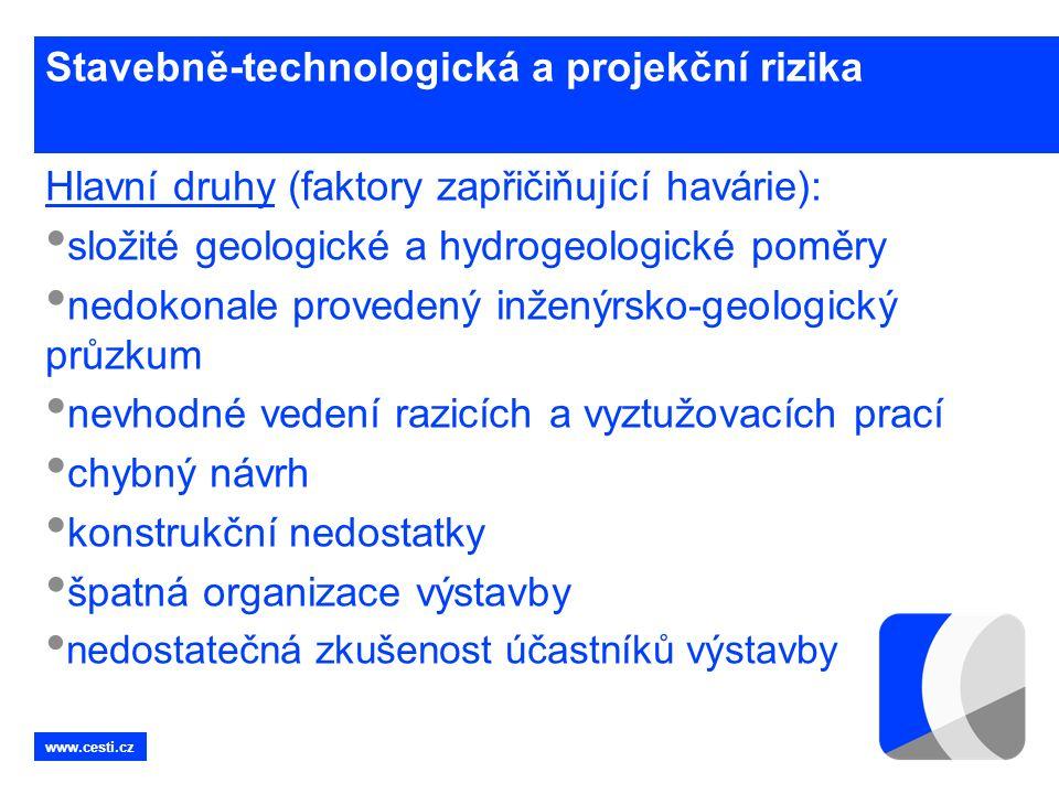 www.cesti.cz Vnější projevy havárií – 5 hlavních kategorií havárie, při kterých vznikl povrchový kráter havárie, které proběhly pouze v podzemí (závaly, porušení čelby, stropu) průvaly podzemní vody havárie portálu skalní zřícení
