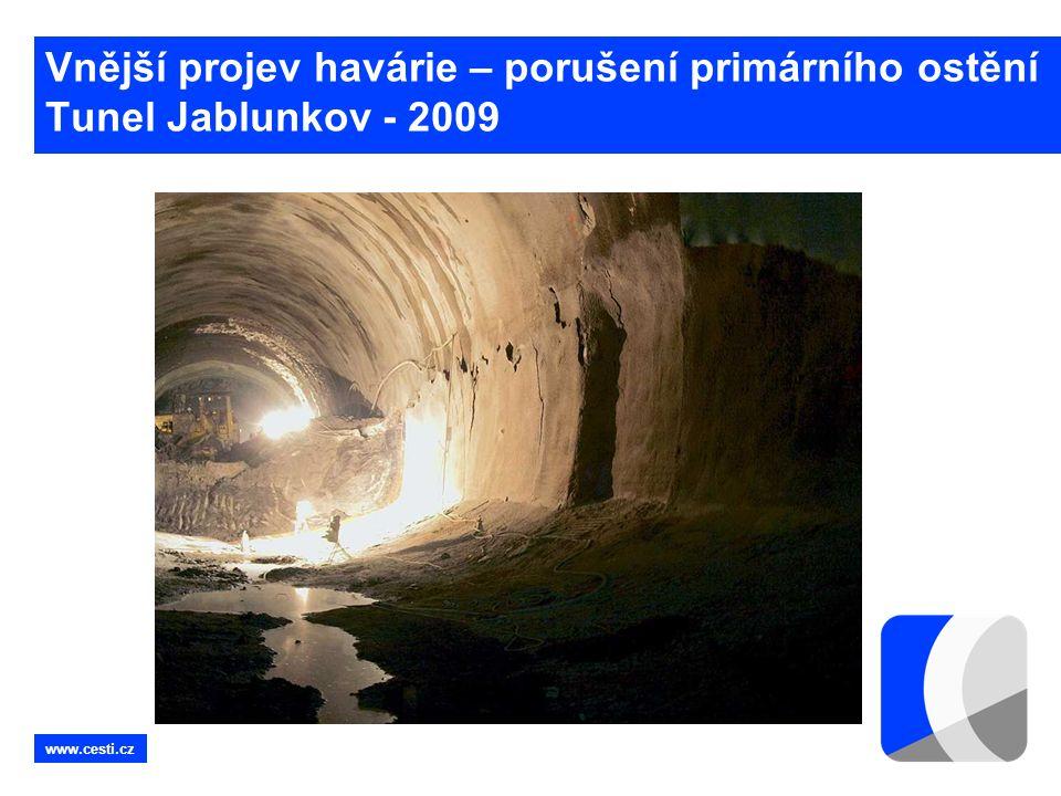 www.cesti.cz Vnější projev havárie – porušení primárního ostění Tunel Jablunkov - 2009
