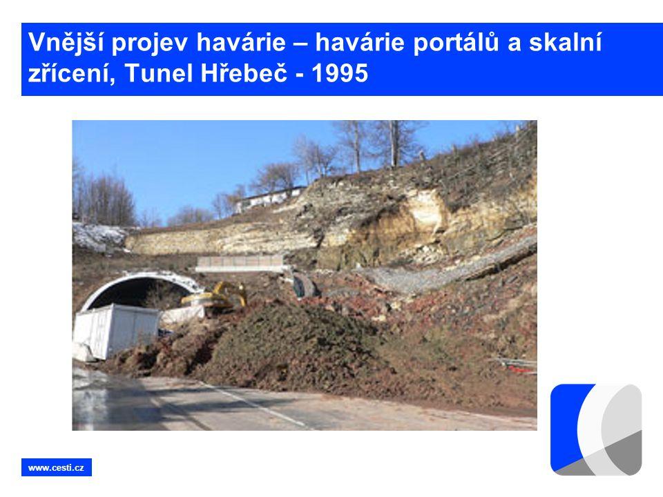 www.cesti.cz Vnější projev havárie – havárie portálů a skalní zřícení, Tunel Hřebeč - 1995