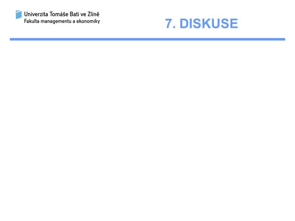 7. DISKUSE