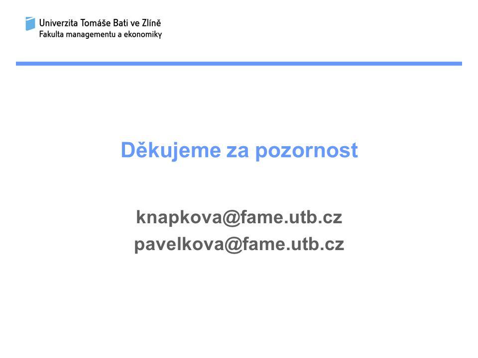 Děkujeme za pozornost knapkova@fame.utb.cz pavelkova@fame.utb.cz