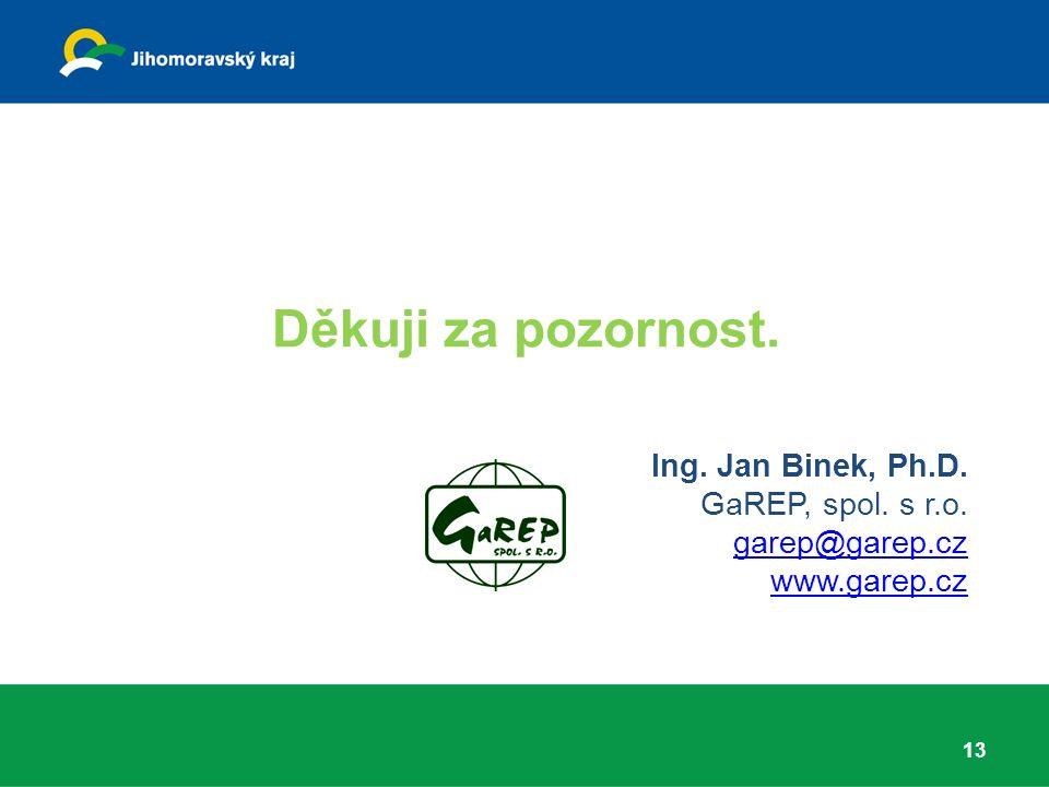 Děkuji za pozornost. 13 Ing. Jan Binek, Ph.D. GaREP, spol. s r.o. garep@garep.cz www.garep.cz
