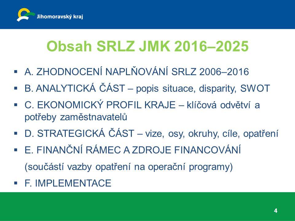 Obsah SRLZ JMK 2016–2025 4  A.ZHODNOCENÍ NAPLŇOVÁNÍ SRLZ 2006–2016  B.