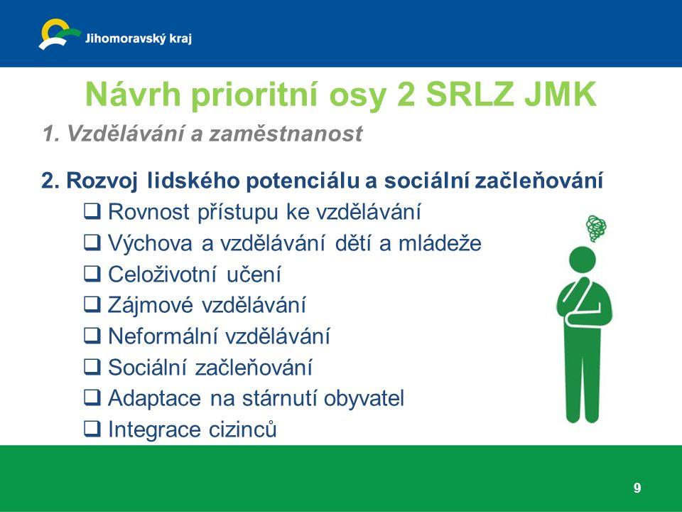 Návrh prioritní osy 2 SRLZ JMK 9 1.Vzdělávání a zaměstnanost 2.