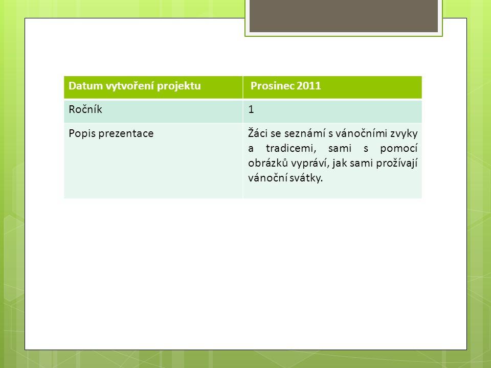 Datum vytvoření projektu Prosinec 2011 Ročník1 Popis prezentaceŽáci se seznámí s vánočními zvyky a tradicemi, sami s pomocí obrázků vypráví, jak sami