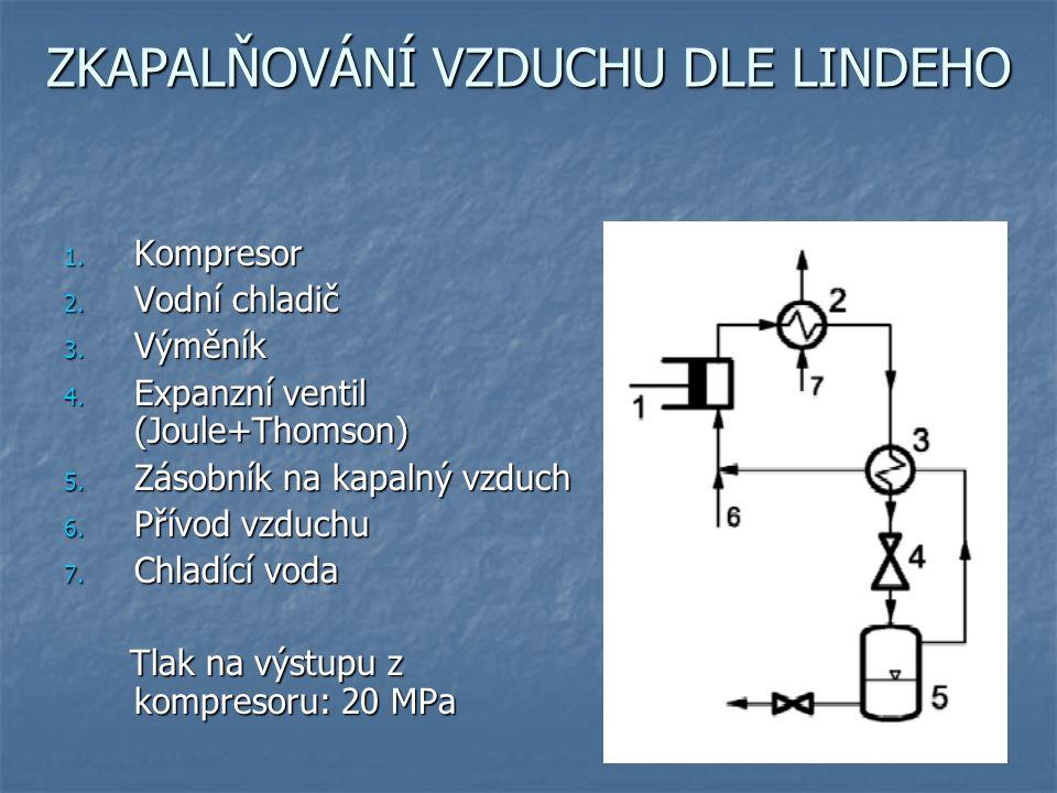 ZKAPALŇOVÁNÍ VZDUCHU DLE LINDEHO 1. Kompresor 2. Vodní chladič 3.
