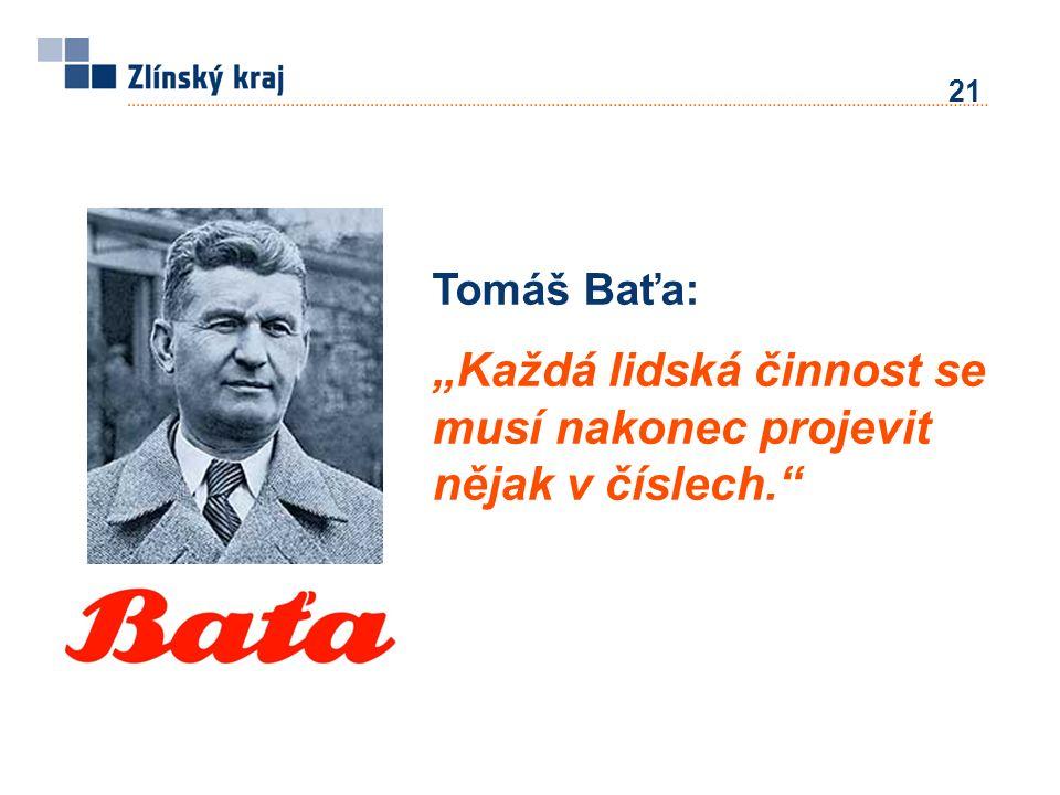 """Tomáš Baťa: """"Každá lidská činnost se musí nakonec projevit nějak v číslech. 21"""