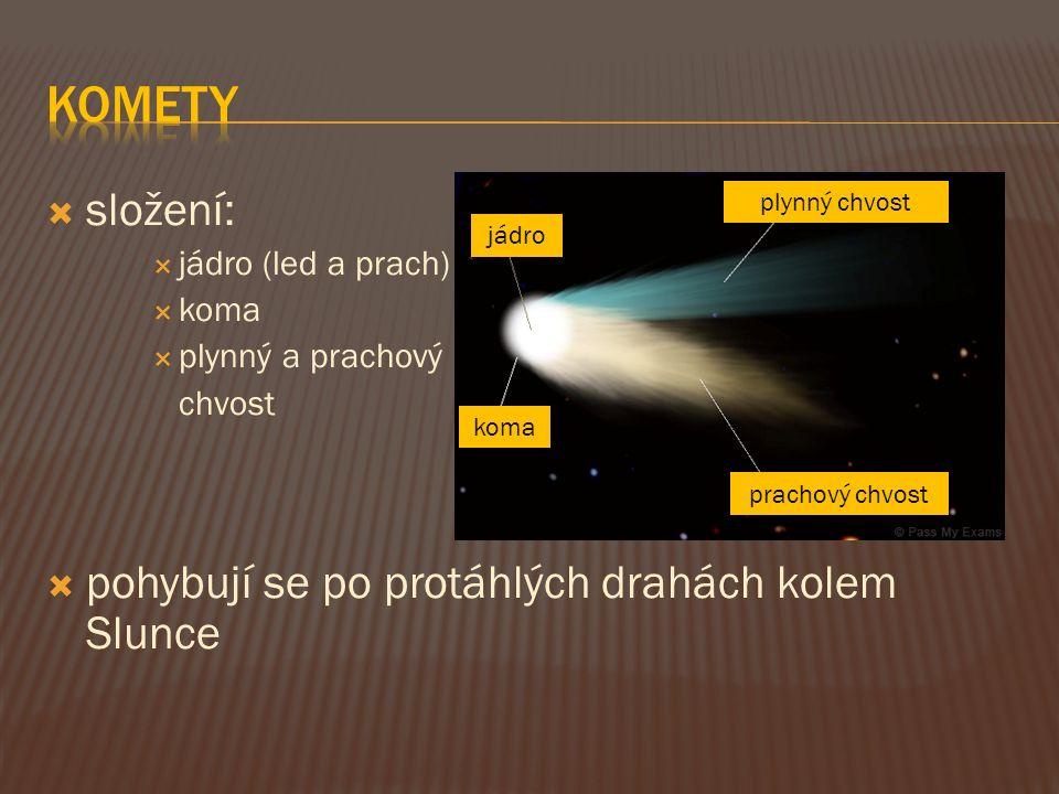  složení:  jádro (led a prach)  koma  plynný a prachový chvost  pohybují se po protáhlých drahách kolem Slunce jádro plynný chvost prachový chvos