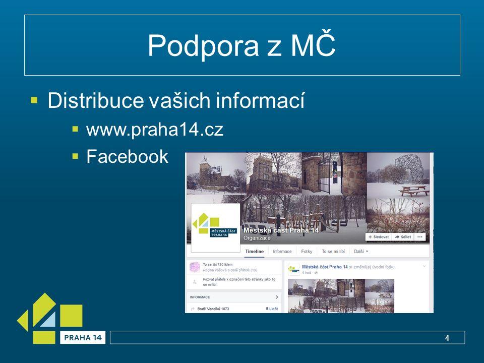 Podpora z MČ  Distribuce vašich informací  www.praha14.cz  Facebook 4