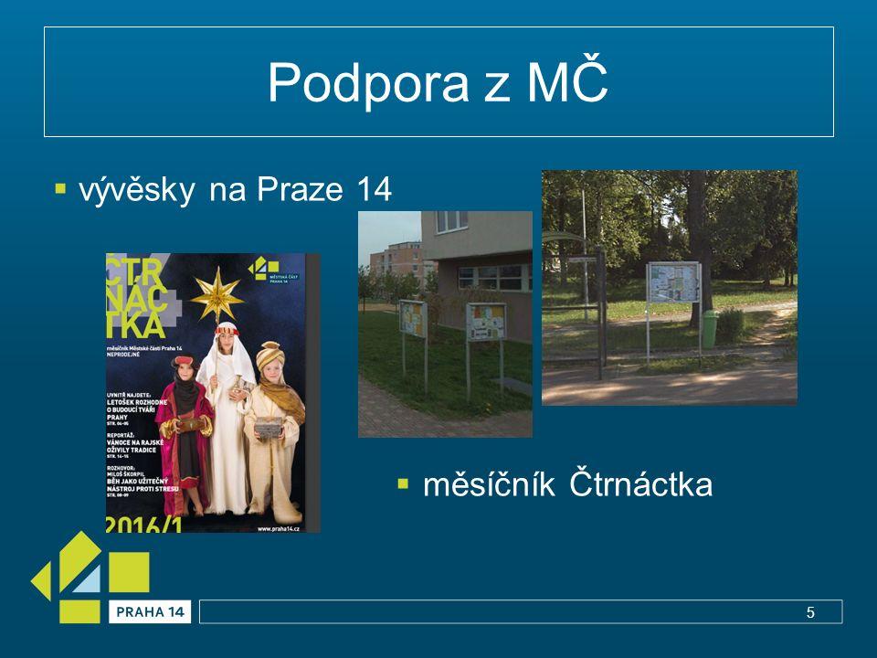 Podpora z MČ 5  vývěsky na Praze 14  měsíčník Čtrnáctka