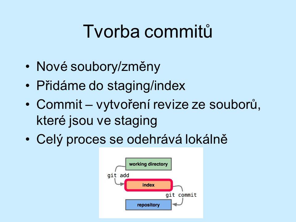Tvorba commitů Nové soubory/změny Přidáme do staging/index Commit – vytvoření revize ze souborů, které jsou ve staging Celý proces se odehrává lokálně