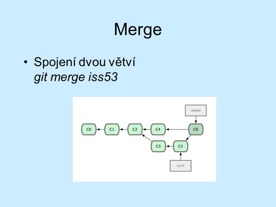 Merge Spojení dvou větví git merge iss53