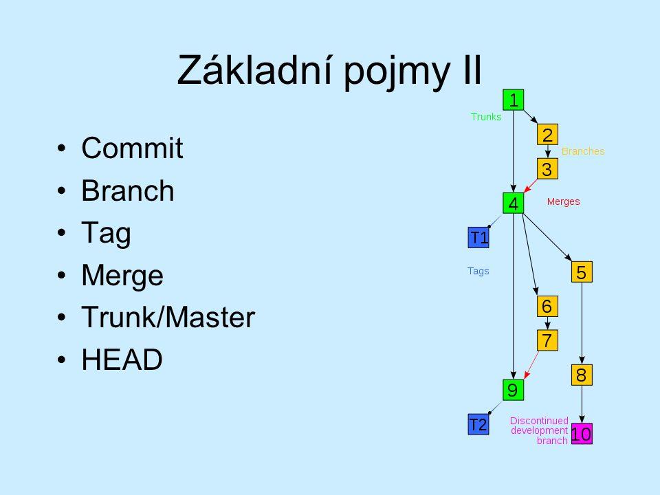 Základní pojmy II Commit Branch Tag Merge Trunk/Master HEAD