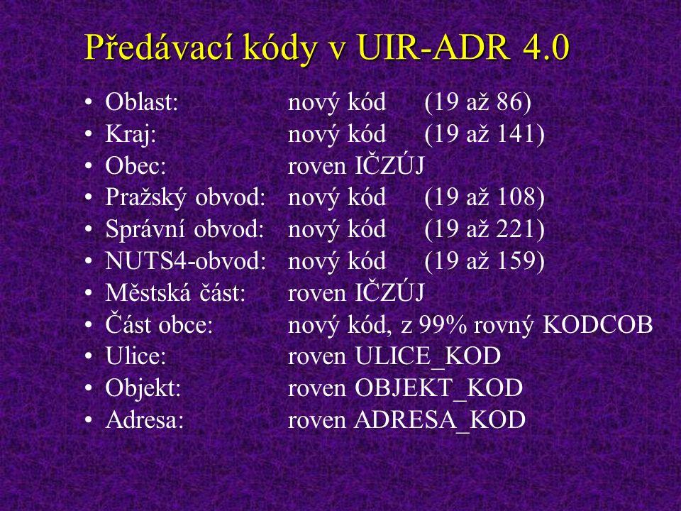 Předávací kódy v UIR-ADR 4.0 Oblast:nový kód(19 až 86) Kraj:nový kód(19 až 141) Obec:roven IČZÚJ Pražský obvod:nový kód(19 až 108) Správní obvod:nový kód(19 až 221) NUTS4-obvod:nový kód(19 až 159) Městská část:roven IČZÚJ Část obce:nový kód, z 99% rovný KODCOB Ulice:roven ULICE_KOD Objekt:roven OBJEKT_KOD Adresa:roven ADRESA_KOD