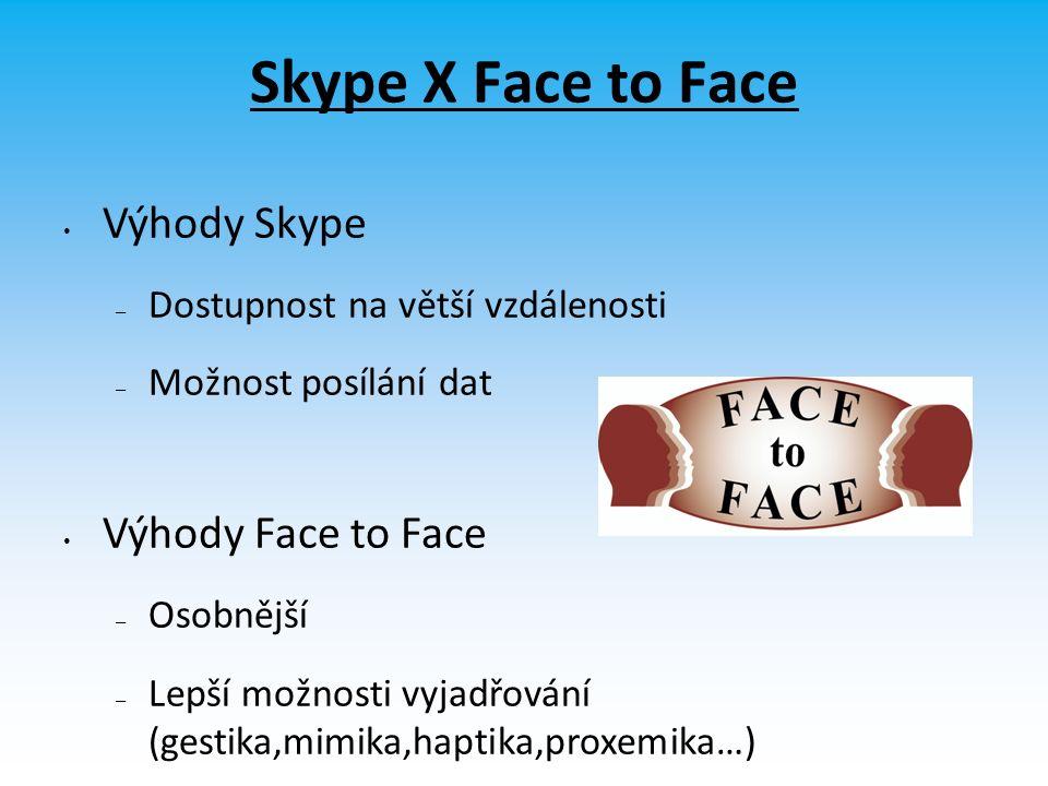 Skype X Face to Face Výhody Skype – Dostupnost na větší vzdálenosti – Možnost posílání dat Výhody Face to Face – Osobnější – Lepší možnosti vyjadřování (gestika,mimika,haptika,proxemika…)