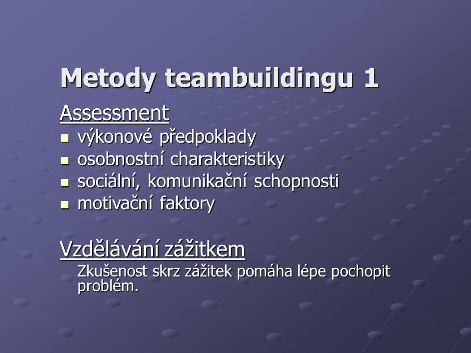 Metody teambuildingu 1 Assessment výkonové předpoklady výkonové předpoklady osobnostní charakteristiky osobnostní charakteristiky sociální, komunikační schopnosti sociální, komunikační schopnosti motivační faktory motivační faktory Vzdělávání zážitkem Zkušenost skrz zážitek pomáha lépe pochopit problém.