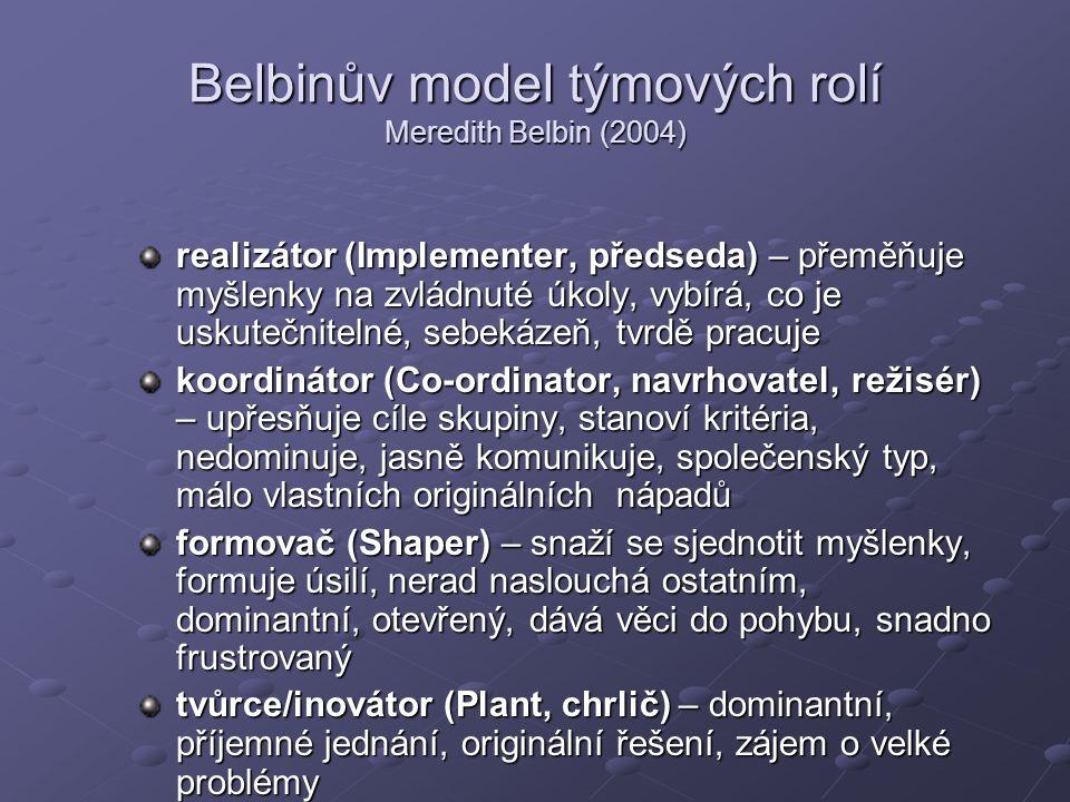 Belbinův model týmových rolí Meredith Belbin (2004) realizátor (Implementer, předseda) – přeměňuje myšlenky na zvládnuté úkoly, vybírá, co je uskutečnitelné, sebekázeň, tvrdě pracuje koordinátor (Co-ordinator, navrhovatel, režisér) – upřesňuje cíle skupiny, stanoví kritéria, nedominuje, jasně komunikuje, společenský typ, málo vlastních originálních nápadů formovač (Shaper) – snaží se sjednotit myšlenky, formuje úsilí, nerad naslouchá ostatním, dominantní, otevřený, dává věci do pohybu, snadno frustrovaný tvůrce/inovátor (Plant, chrlič) – dominantní, příjemné jednání, originální řešení, zájem o velké problémy