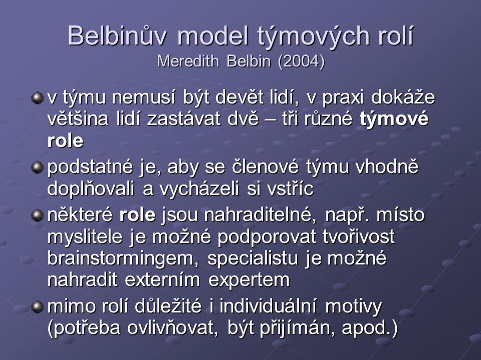 Belbinův model týmových rolí Meredith Belbin (2004) v týmu nemusí být devět lidí, v praxi dokáže většina lidí zastávat dvě – tři různé týmové role podstatné je, aby se členové týmu vhodně doplňovali a vycházeli si vstříc některé role jsou nahraditelné, např.