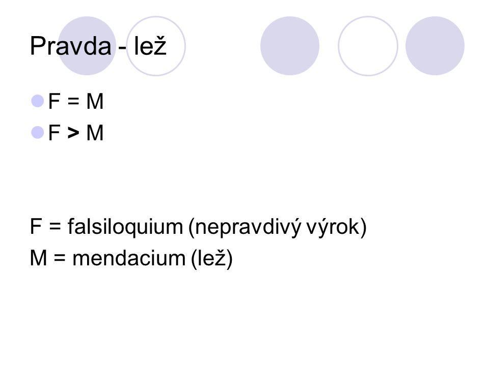 Pravda - lež F = M F > M F = falsiloquium (nepravdivý výrok) M = mendacium (lež)