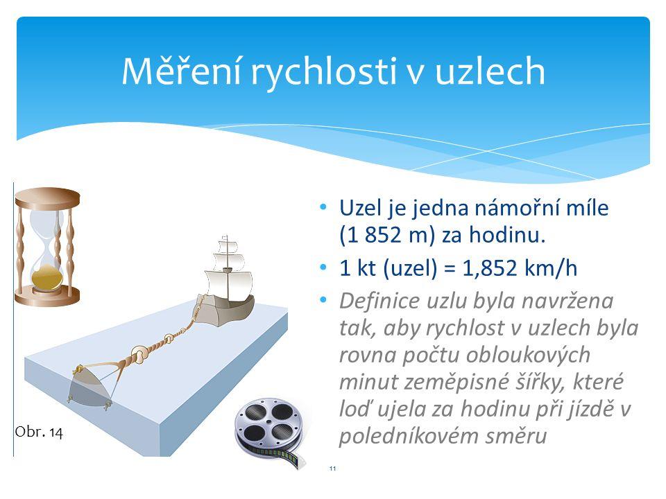 11 Měření rychlosti v uzlech Uzel je jedna námořní míle (1 852 m) za hodinu.