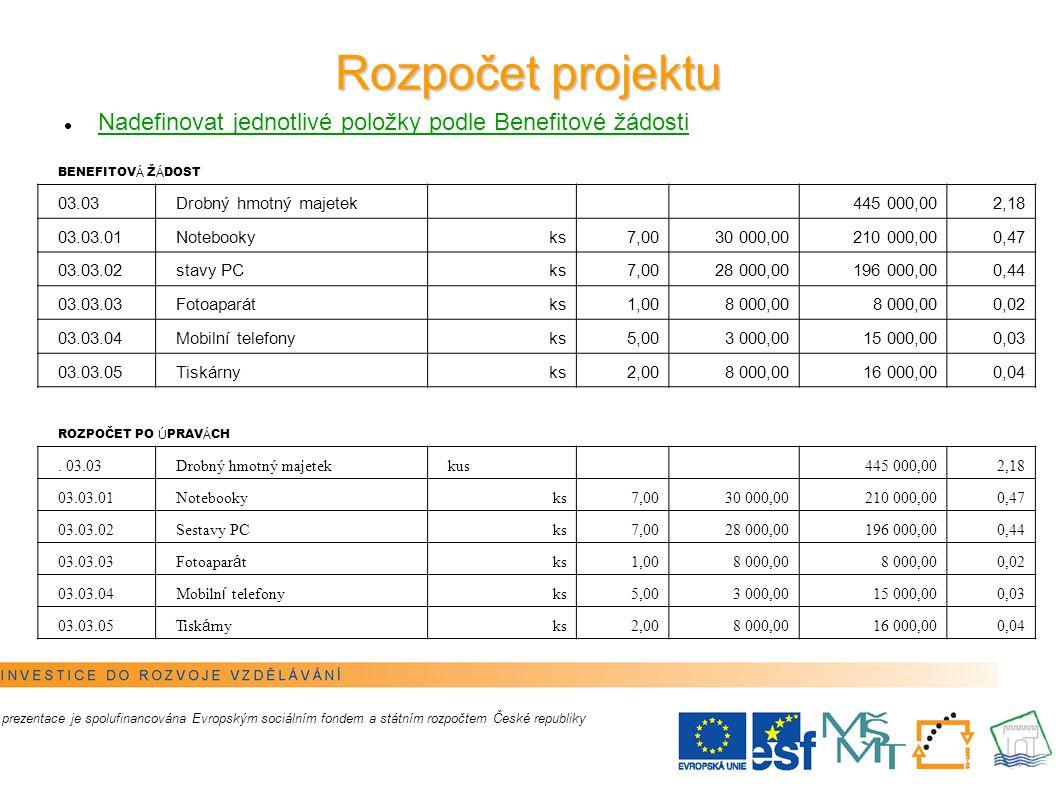 6 Financování projektu Tato prezentace je spolufinancována Evropským sociálním fondem a státním rozpočtem České republiky Záloha ve výši 20 % způsobilých výdajů – do 30 dnů od podpisu Smlouvy o realizaci GG Struktura zálohy: - 20 % neinvestic - 20 % investic (jen ti, kteří investice mají v rozpočtu) Další platby: ve výši prokázaných způsobilých výdajů v jednotlivých žádostech o platbu (vždy po 3 měsících) Žádost o platbu = prokázané způsobilé výdaje v monitorovacím období (dle soupisky) – příjmy projektu (úroky) do celkové výše 90 % schváleného rozpočtu závěrečná platba až po předložení závěrečné žádosti o platbu (cca 10 % celkových nákladů dle skutečného čerpání) vratka v případě nevyúčtování poskytnuté zálohy na konci projektu
