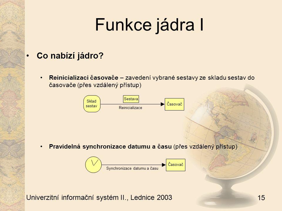 15 Univerzitní informační systém II., Lednice 2003 Funkce jádra I Co nabízí jádro? Reinicializaci časovače – zavedení vybrané sestavy ze skladu sestav