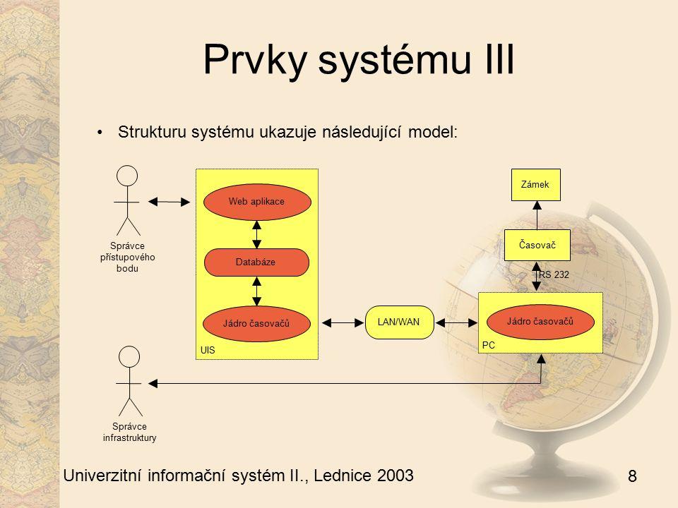 8 Univerzitní informační systém II., Lednice 2003 Prvky systému III Strukturu systému ukazuje následující model: Jádro časovačů Web aplikace Databáze Jádro časovačů UIS Správce přístupového bodu LAN/WAN PC Časovač RS 232 Zámek Správce infrastruktury