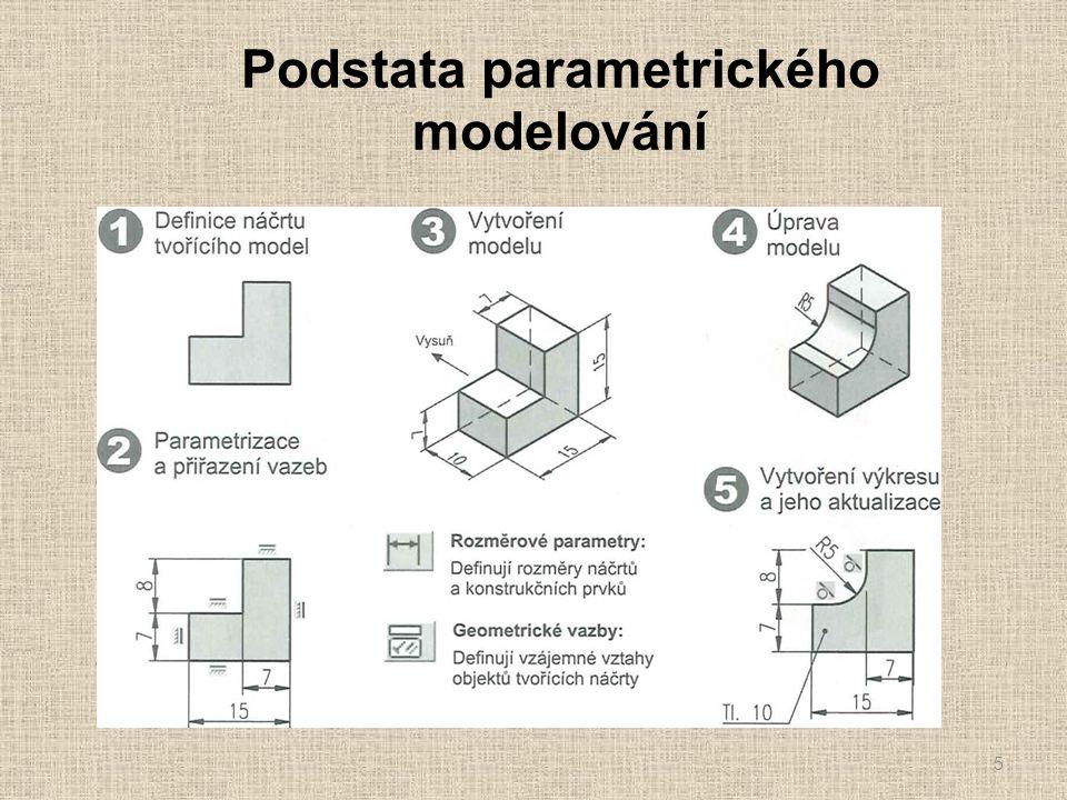 Podstata parametrického modelování 5