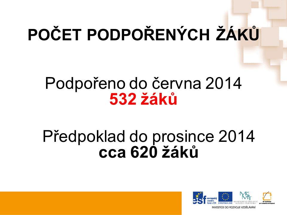 POČET PODPOŘENÝCH ŽÁKŮ Podpořeno do června 2014 532 žáků Předpoklad do prosince 2014 cca 620 žáků