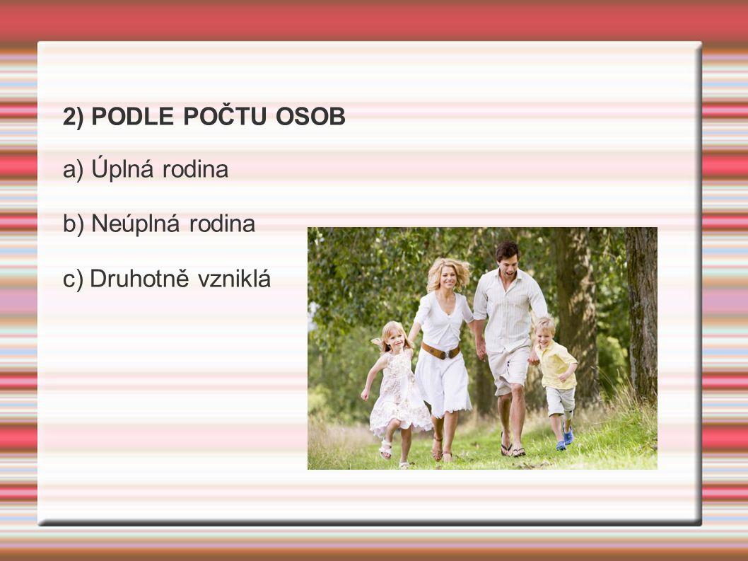 2) PODLE POČTU OSOB a) Úplná rodina b) Neúplná rodina c) Druhotně vzniklá