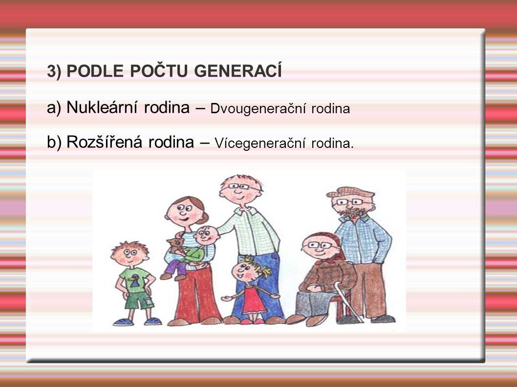 3) PODLE POČTU GENERACÍ a) Nukleární rodina – Dvougenerační rodina b) Rozšířená rodina – Vícegenerační rodina.