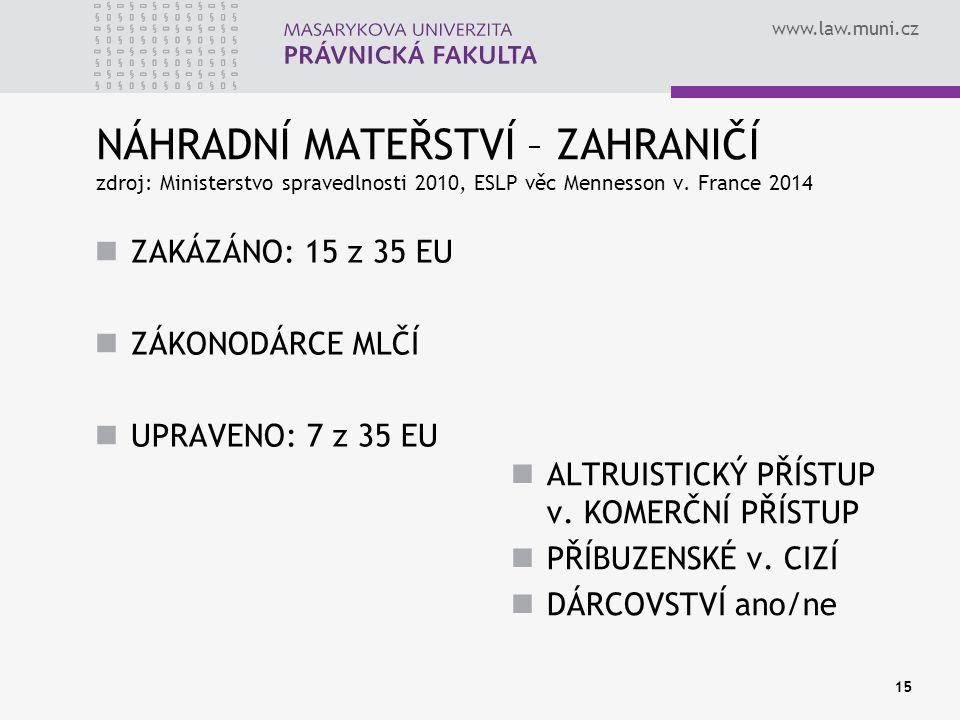 www.law.muni.cz NÁHRADNÍ MATEŘSTVÍ – ZAHRANIČÍ zdroj: Ministerstvo spravedlnosti 2010, ESLP věc Mennesson v.