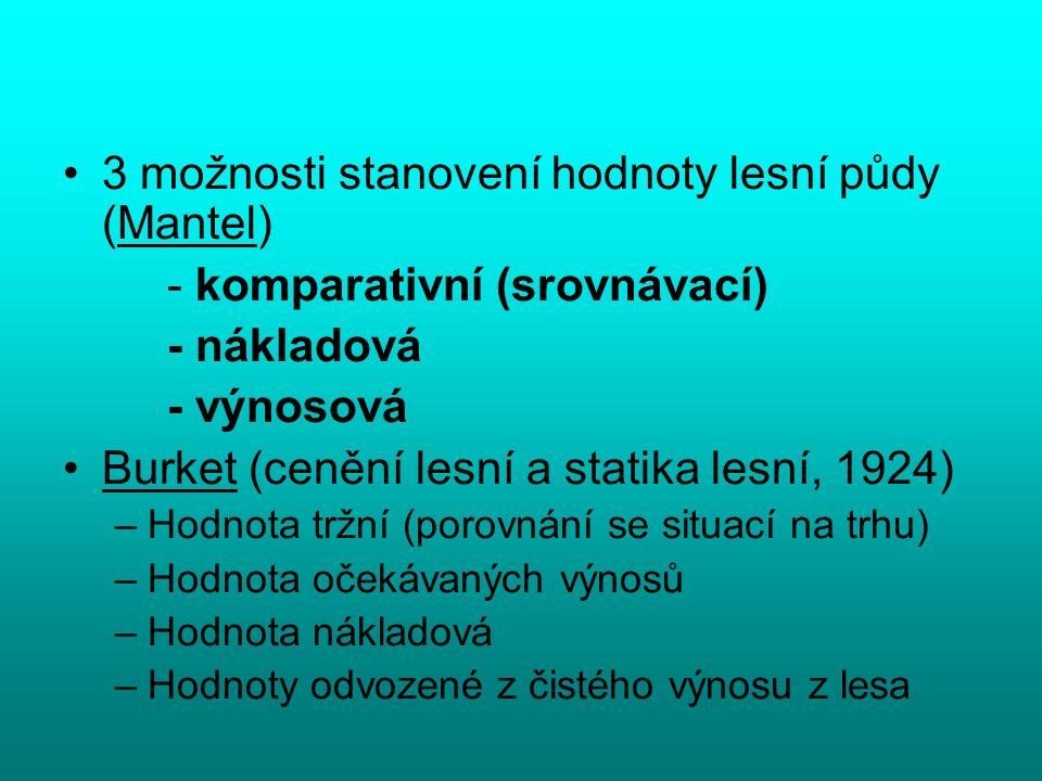 Příprava oceňovací vyhlášky v ČR (90.léta) –Hodnota očekávaných výnosů (Faustmann) –Hodnota dle Gofmana –Hodnota dle NPV –Hodnota jako podíl z výnosové hodnoty lesa