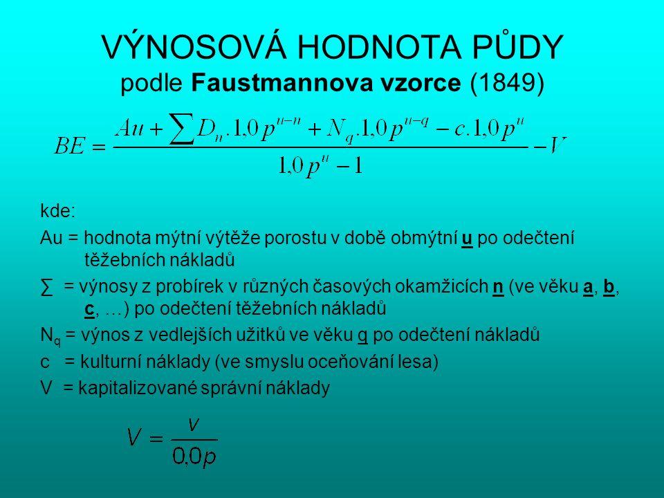 20 5D = + 6 917 Kč/ha 1Z = - 593 Kč/ha