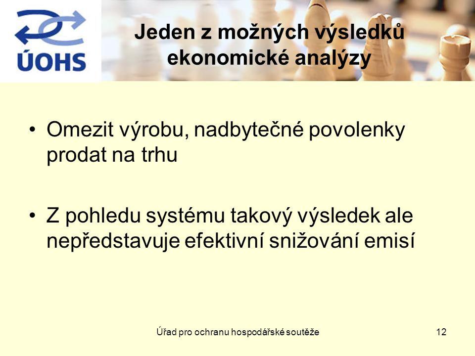 Úřad pro ochranu hospodářské soutěže12 Jeden z možných výsledků ekonomické analýzy Omezit výrobu, nadbytečné povolenky prodat na trhu Z pohledu systému takový výsledek ale nepředstavuje efektivní snižování emisí
