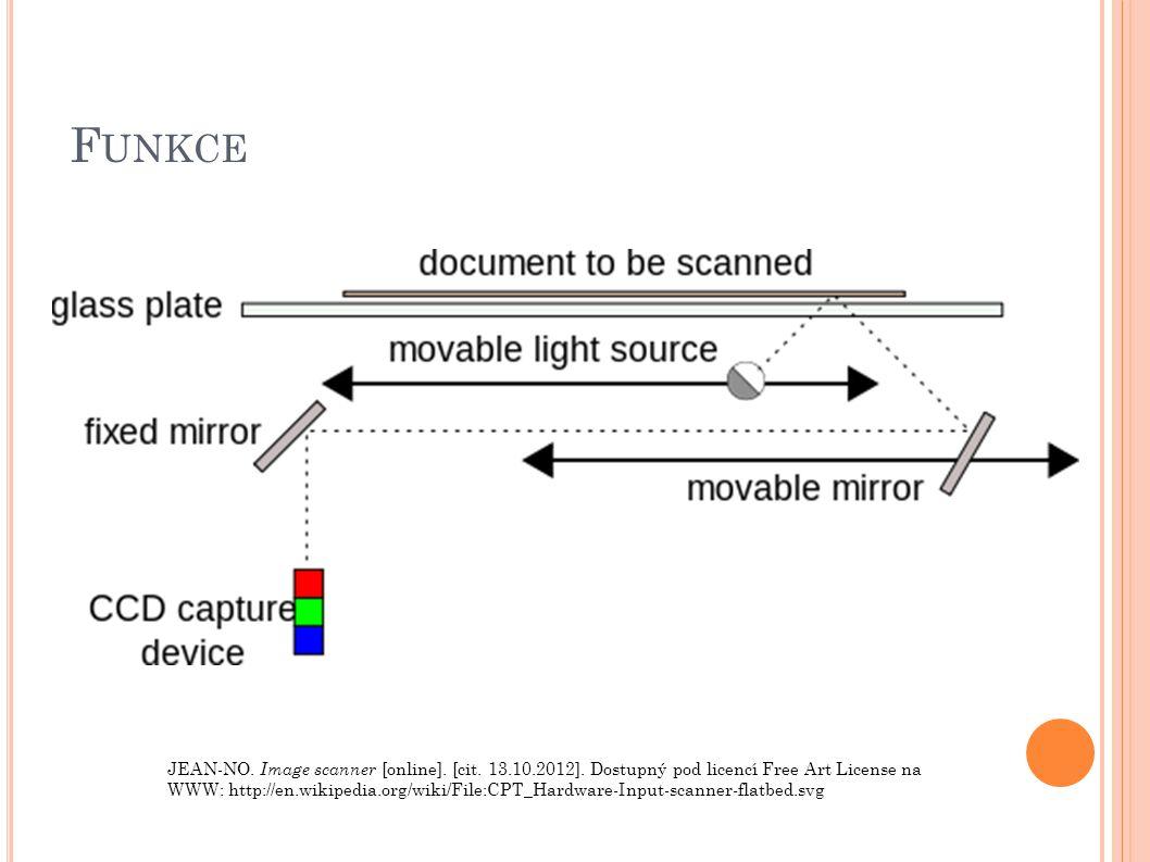 T YPY Čtečky čárových kódů Dělí se na 1D a 2D (podle typu čárového kódu) Využití v obchodech Ruční Nutno ručně přejíždět po předloze Nízká kvalita výsledného obrazu Téměř nepoužívaný Stolní Princip podobný jako u kopírky Běžná součást domácností (levné, prodávané přímo s tiskárnou) Většinou maximální velikost předlohy A4