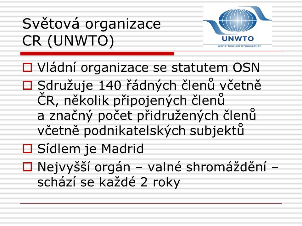 Světová organizace CR (UNWTO)  Vládní organizace se statutem OSN  Sdružuje 140 řádných členů včetně ČR, několik připojených členů a značný počet při