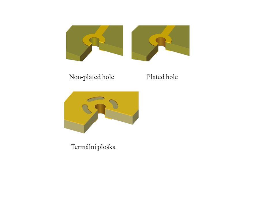 Non-plated hole Plated hole Termální ploška