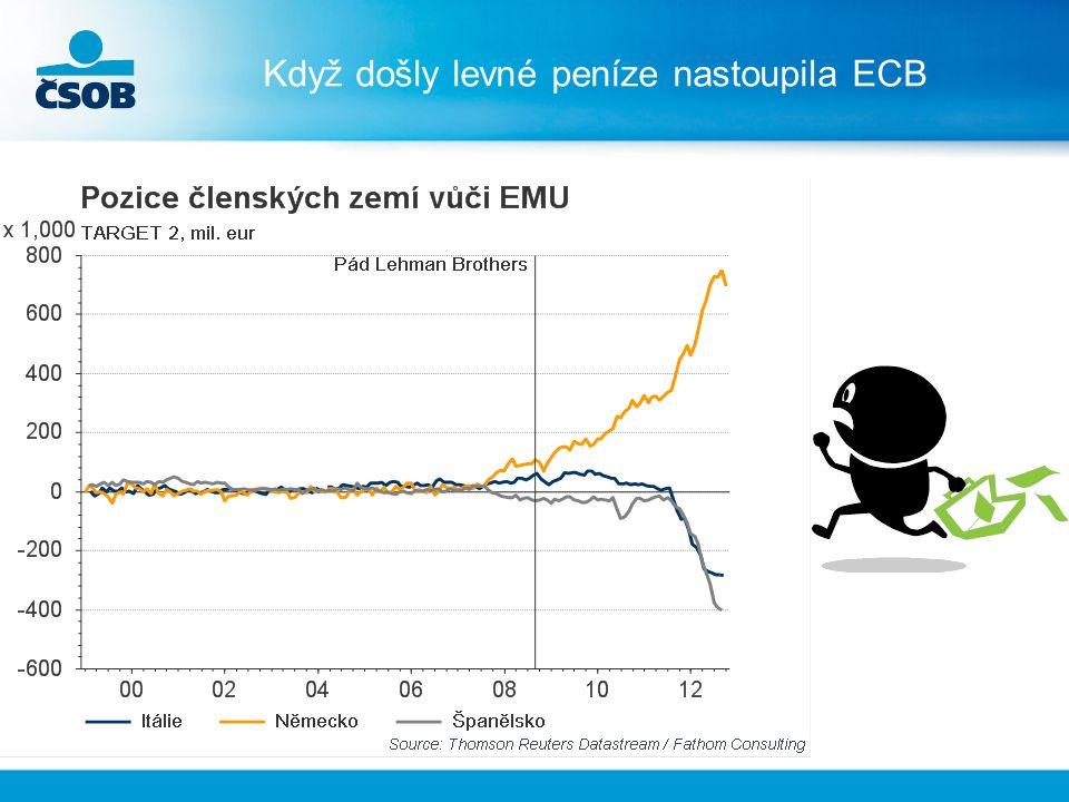 Když došly levné peníze nastoupila ECB