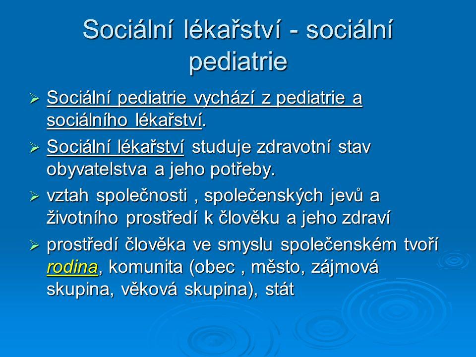 Sociální lékařství - sociální pediatrie  Sociální pediatrie vychází z pediatrie a sociálního lékařství.