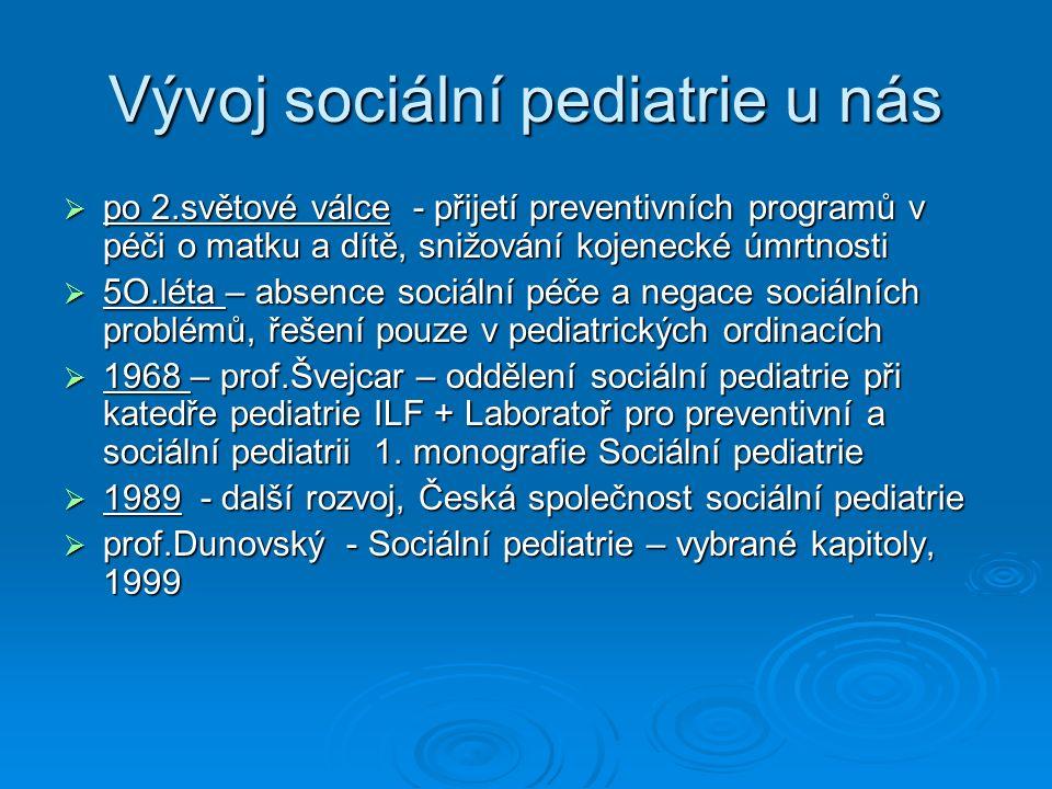 Vývoj sociální pediatrie u nás  po 2.světové válce - přijetí preventivních programů v péči o matku a dítě, snižování kojenecké úmrtnosti  5O.léta – absence sociální péče a negace sociálních problémů, řešení pouze v pediatrických ordinacích  1968 – prof.Švejcar – oddělení sociální pediatrie při katedře pediatrie ILF + Laboratoř pro preventivní a sociální pediatrii 1.