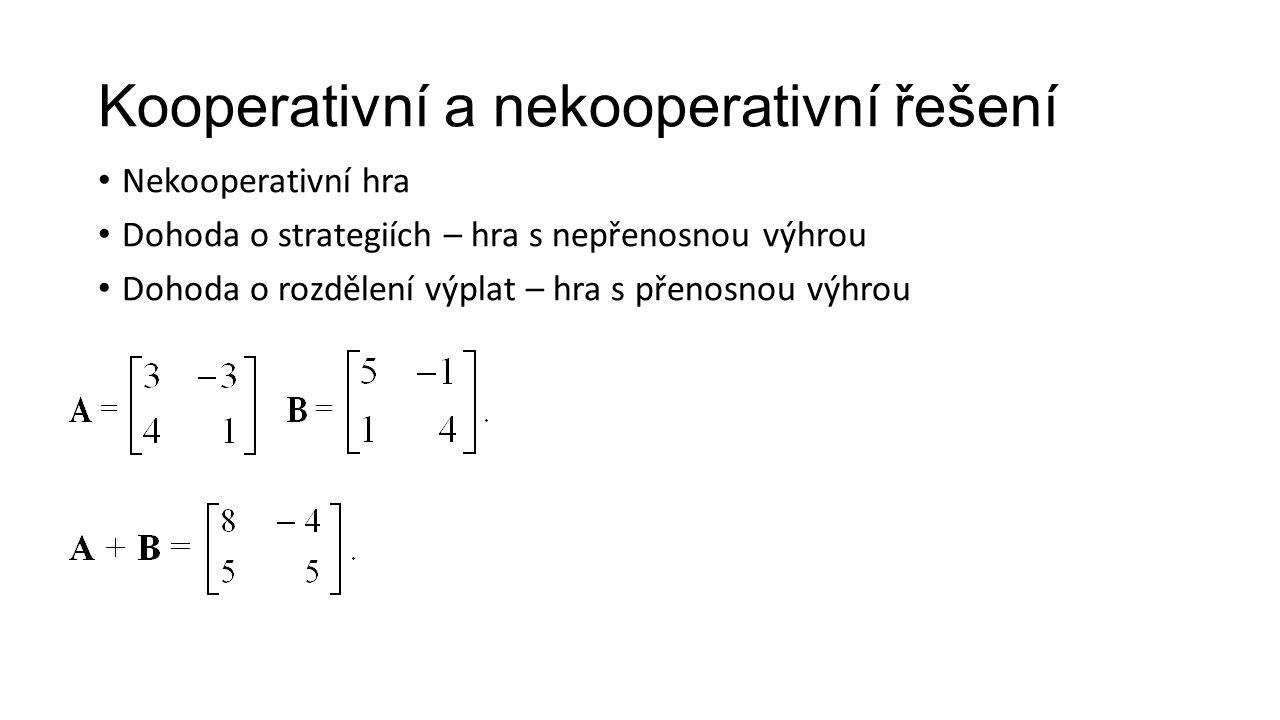 Kooperativní a nekooperativní řešení Nekooperativní hra Dohoda o strategiích – hra s nepřenosnou výhrou Dohoda o rozdělení výplat – hra s přenosnou vý