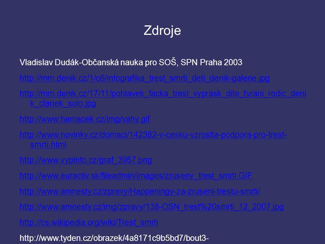 Zdroje Vladislav Dudák-Občanská nauka pro SOŠ, SPN Praha 2003 http://mm.denik.cz/1/c6/infografika_trest_smrti_deti_denik-galerie.jpg http://mm.denik.cz/17/11/pohlavek_facka_trest_vyprask_dite_tyrani_rodic_deni k_clanek_solo.jpg http://www.hamacek.cz/img/vahy.gif http://www.novinky.cz/domaci/142382-v-cesku-vzrostla-podpora-pro-trest- smrti.html http://www.vyplnto.cz/graf_3957.png http://www.euractiv.sk/fileadmin/images/zruseny_trest_smrti.GIF http://www.amnesty.cz/zpravy/Happeningy-za-zruseni-trestu-smrti/ http://www.amnesty.cz/img/zpravy/138-OSN_trest%20smrti_12_2007.jpg http://cs.wikipedia.org/wiki/Trest_smrti http://www.tyden.cz/obrazek/4a8171c9b5bd7/bout3- 4a8174687336c_330x285.jpg