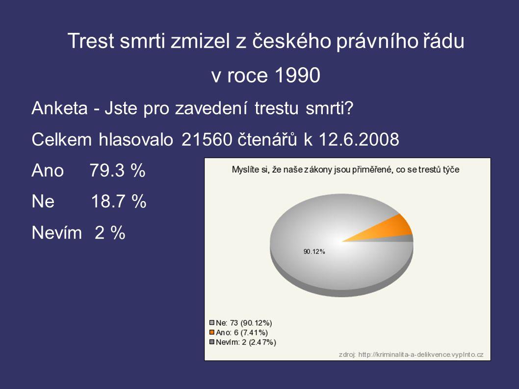 Trest smrti zmizel z českého právního řádu v roce 1990 Anketa - Jste pro zavedení trestu smrti.