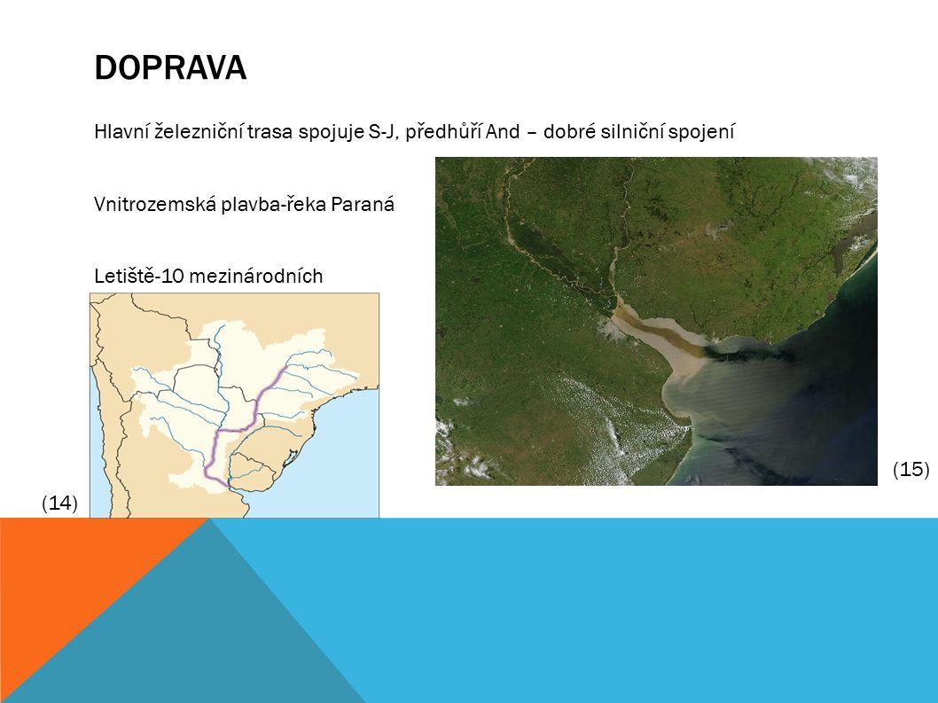 DOPRAVA Hlavní železniční trasa spojuje S-J, předhůří And – dobré silniční spojení Vnitrozemská plavba-řeka Paraná Letiště-10 mezinárodních (14) (15)