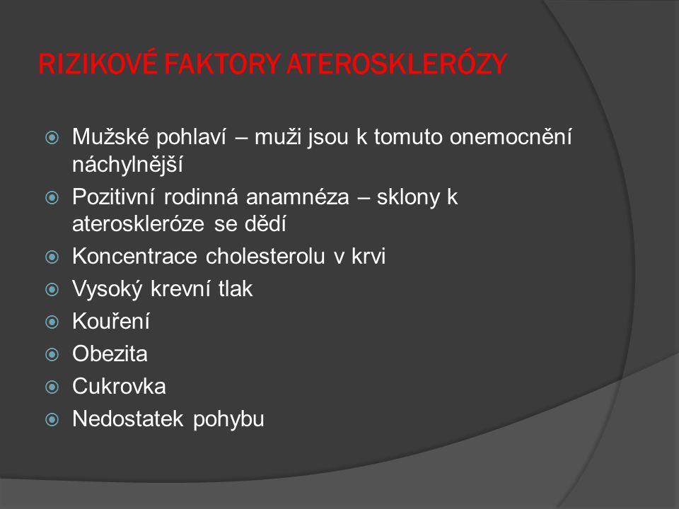RIZIKOVÉ FAKTORY ATEROSKLERÓZY  Mužské pohlaví – muži jsou k tomuto onemocnění náchylnější  Pozitivní rodinná anamnéza – sklony k ateroskleróze se dědí  Koncentrace cholesterolu v krvi  Vysoký krevní tlak  Kouření  Obezita  Cukrovka  Nedostatek pohybu