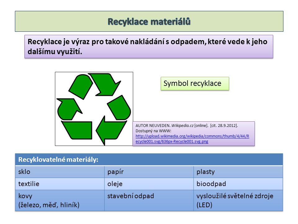 Recyklace je výraz pro takové nakládání s odpadem, které vede k jeho dalšímu využití.