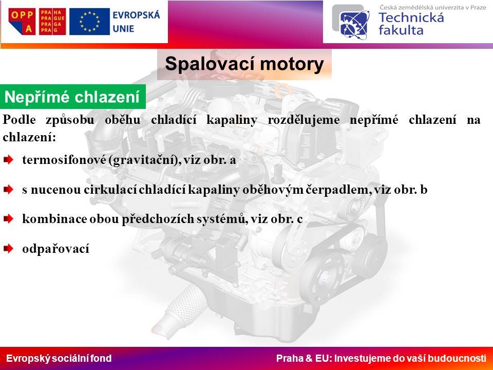 Evropský sociální fond Praha & EU: Investujeme do vaší budoucnosti Spalovací motory Nepřímé chlazení Podle způsobu oběhu chladící kapaliny rozdělujeme nepřímé chlazení na chlazení: termosifonové (gravitační), viz obr.